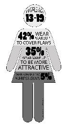 Honest truth: Girls deserve more respect from guys