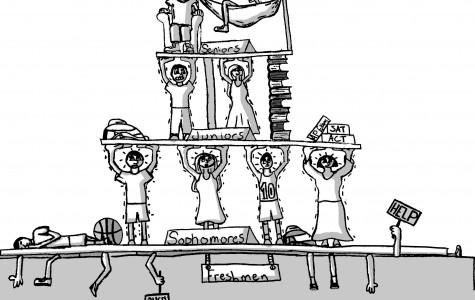 Editorial: Memorization trumps life skills in classroom under pressure
