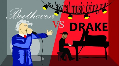 Debate over the state of classical music