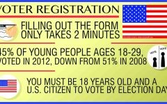 Voter registration deadline today for upcoming presidential election