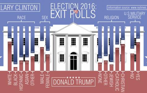 Trump: The silent majority no longer silent