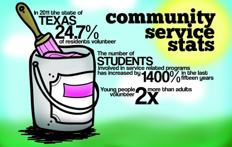 Community service without incentives makes experience more worthwhile