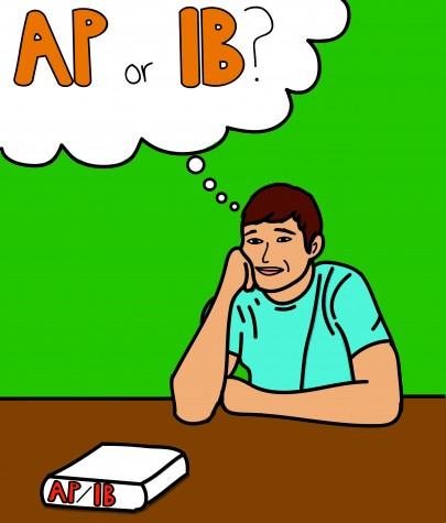 AP or IB: which to choose