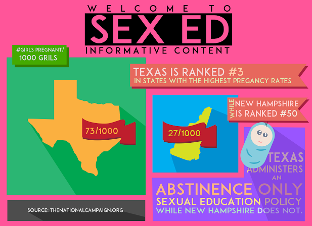 sex and the media statistics