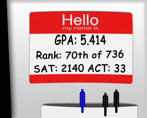 Ranks or GPA should not replace students' names, identities