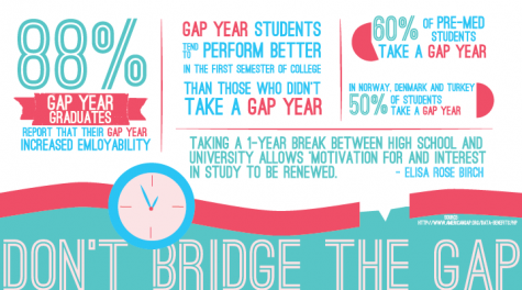 U.S. schools would benefit greatly from having a gap year