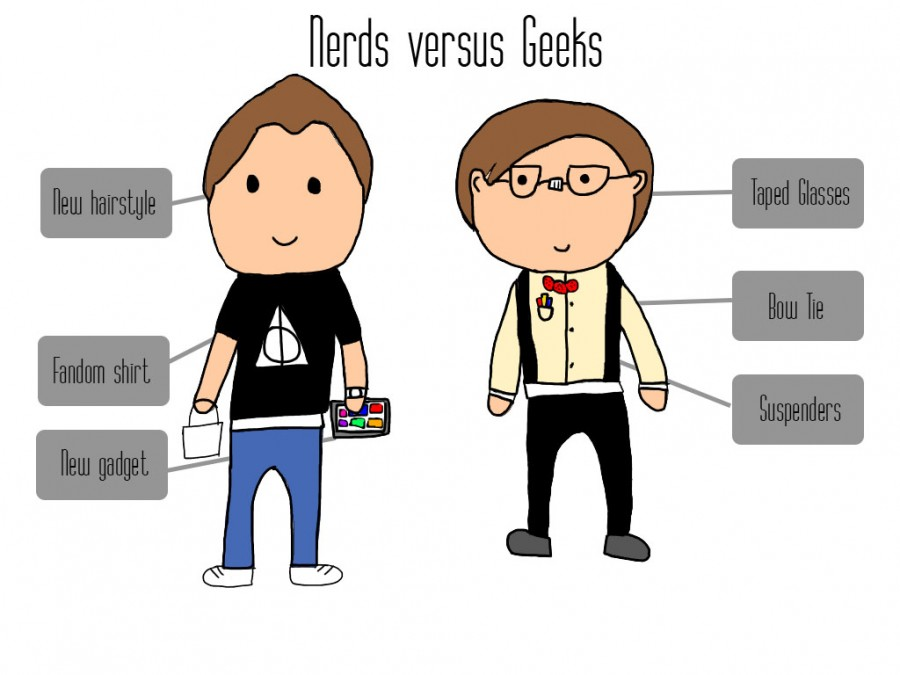 Geeks+and+nerds%3A+debates+over+the+difference+resolved