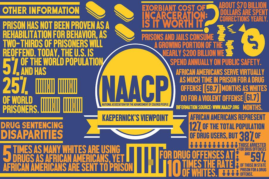 Observing Kaepernick opposition