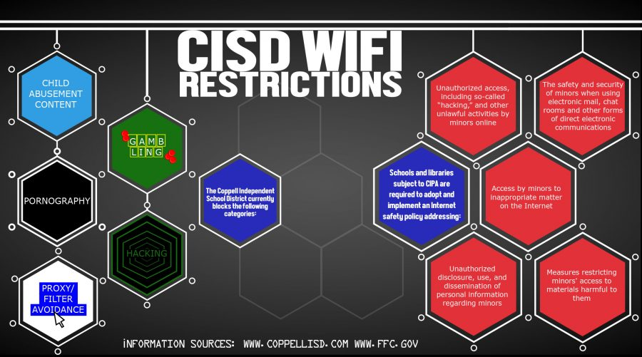 Wi-Fi restrictions prove evident of larger problem
