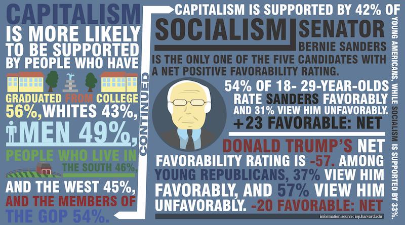 Graphic by Austin Banzon