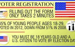 Voter registration deadline today for upcoming presidential election