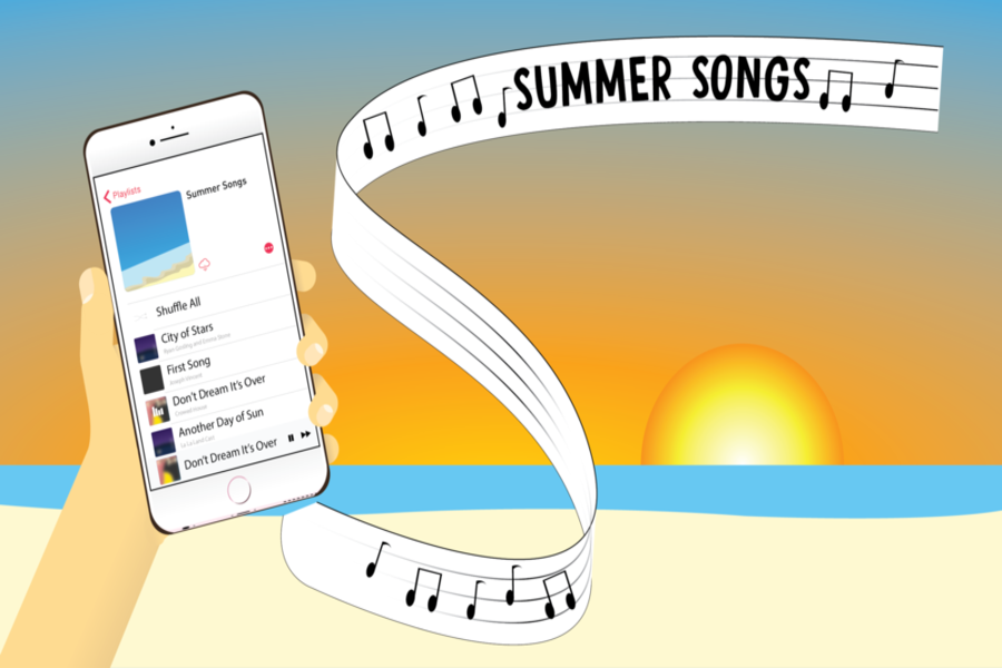 These songs will be the way to set the tone throughout your day. Sidekick staff writer Rachel Choi provides song suggestions for your summer experiences.