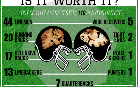 Football's head trauma problem: The reality of the sport