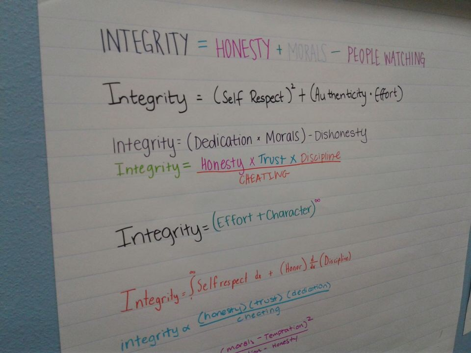 Students in AP Statistics teacher Michele Zugaro's classes create posters about the characteristics of integrity in the form of math equations on the first two days of the 2018-2019 school year. This year, CHS presents the integrity lessons to expose students to the new purpose statement that the school will be enforcing periodically throughout the year.
