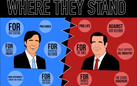 Part 1: Cruz, O'Rourke facing off in pivotal Texas senate election