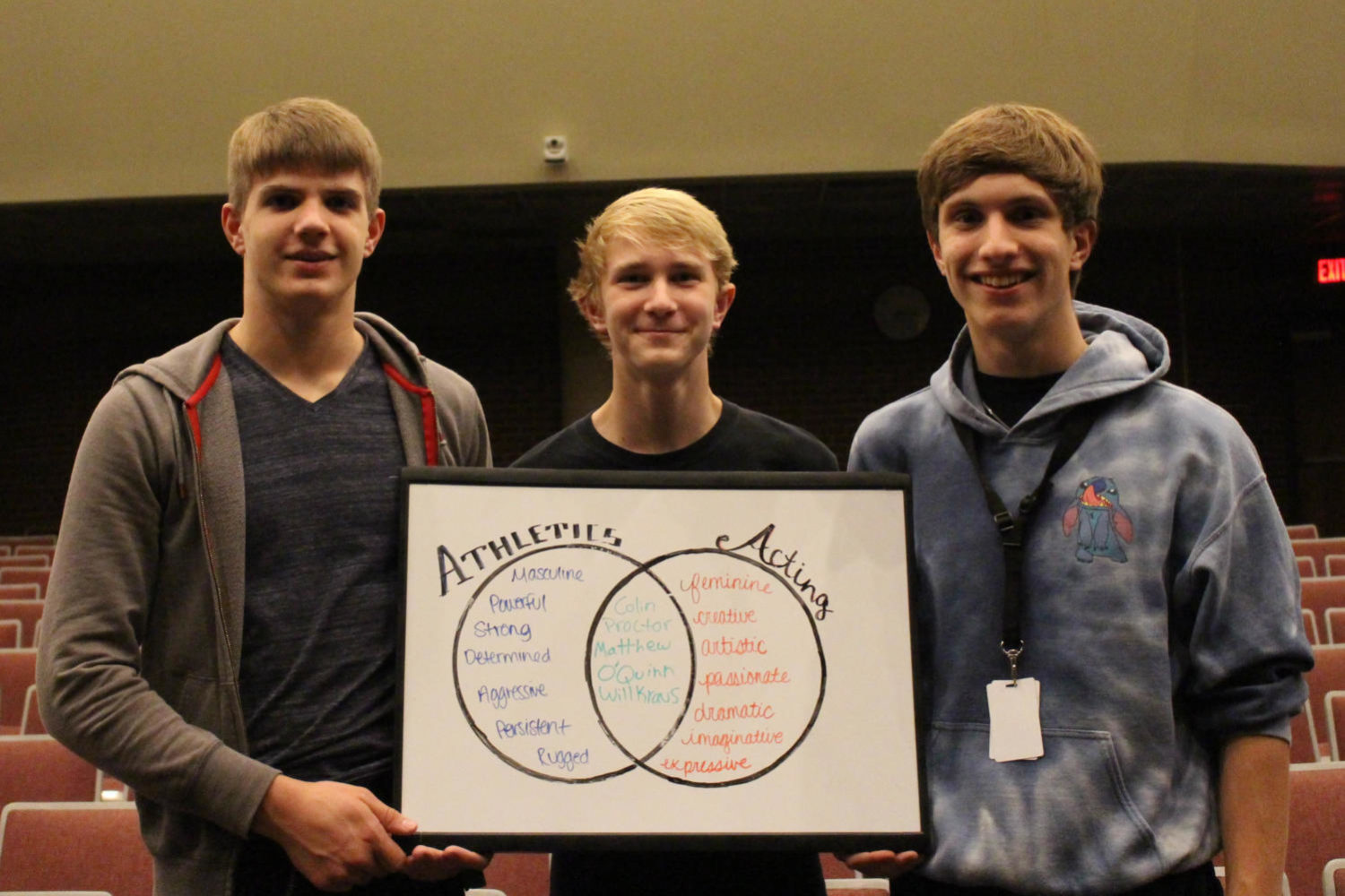 Coppell High School sophomores Will Kraus, Colin Proctor, and Matthew O'Quinn have been both actors and athletes at CHS. Students hold whiteboard comparing and contrasting actors and athletes.