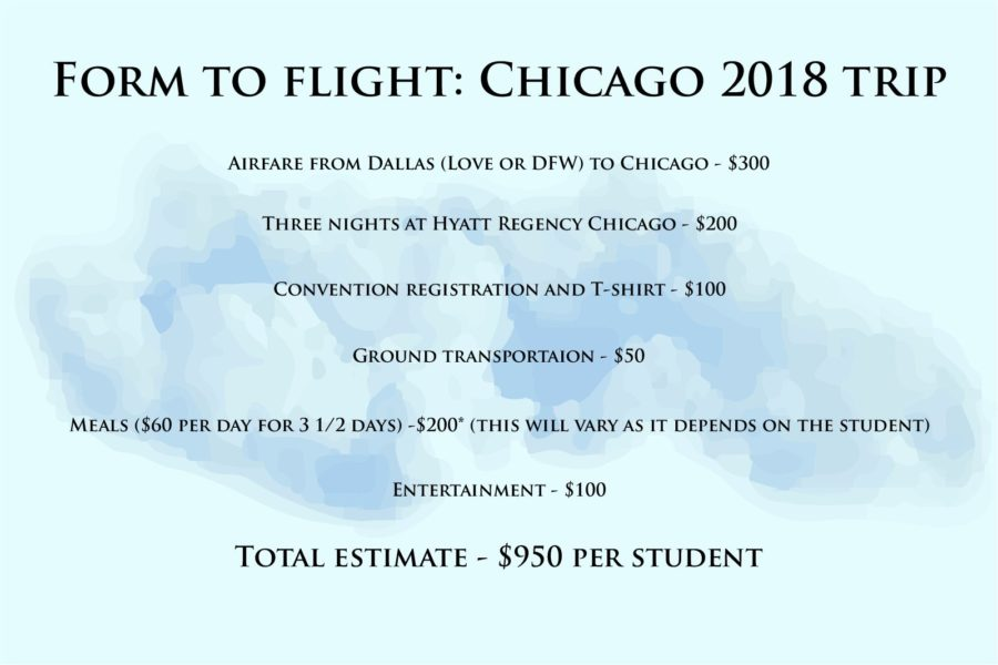 Coppell+High+School+The+Sidekick+hosts+two+travel+conventions+each+year%2C+one+of+them+being+the+trip+to+Chicago.+The+Sidekick+is+required+to+estimate+prices+for+each+student+for+school+field+trips.+Infographic+by+Jacob+Nelson.+