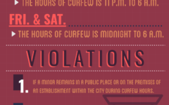 Coppell City Council renews its approval for curfew hours for minors