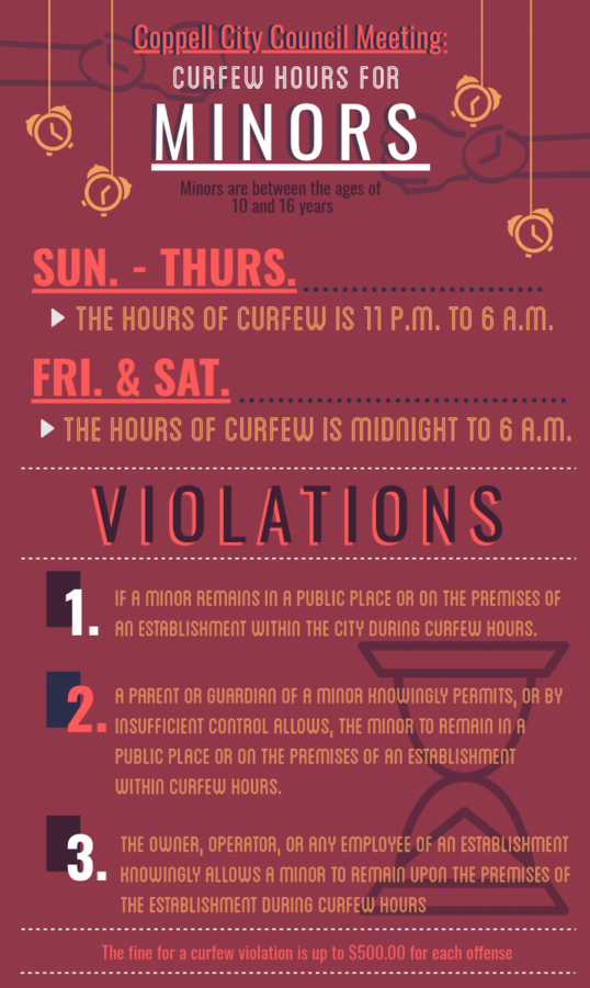 Coppell+City+Council+renews+its+approval+for+curfew+hours+for+minors
