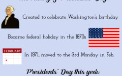 What is Presidents Day?