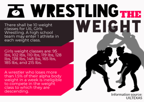 For female wrestlers, losing weight is a source of positivity