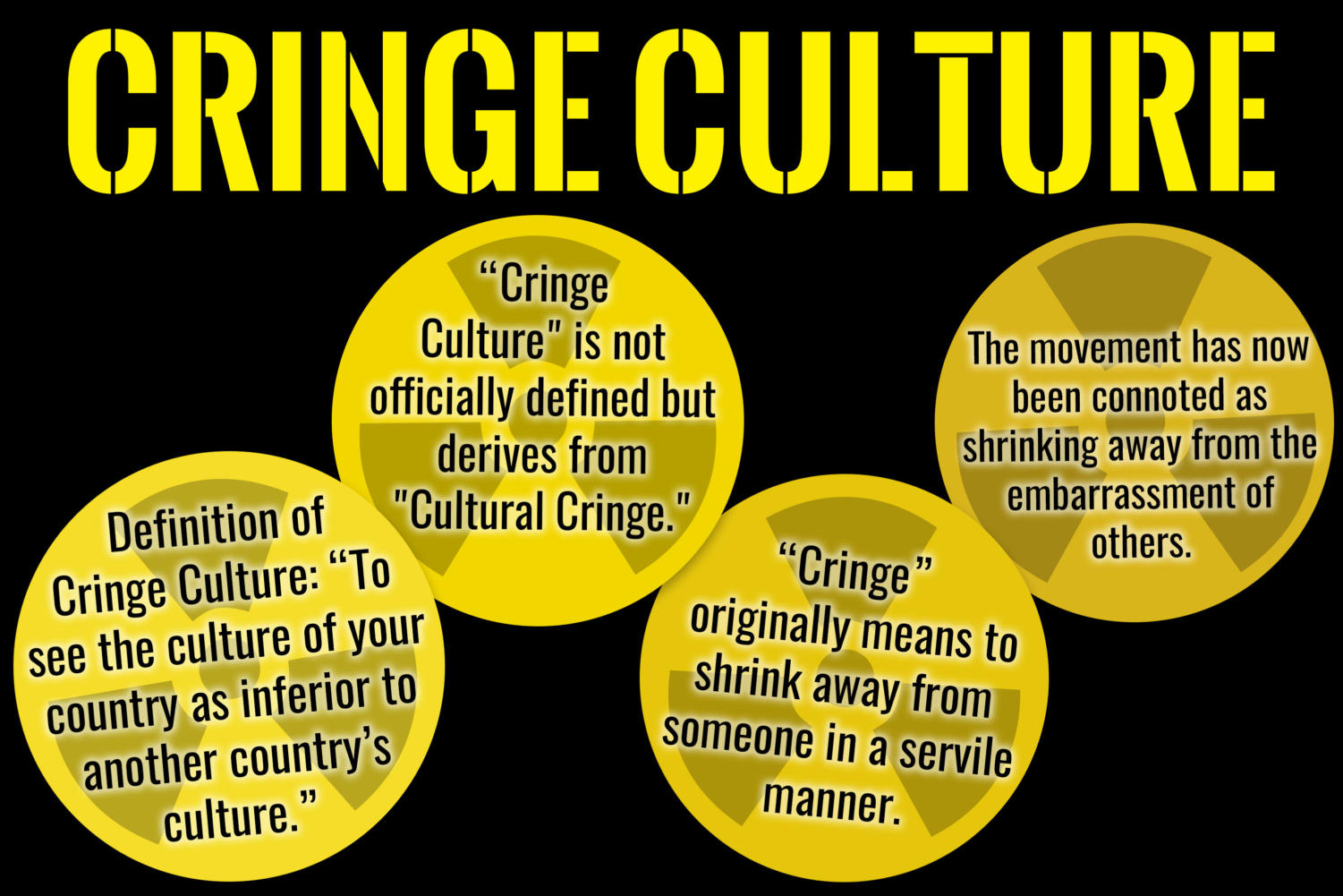 "Since the rise of digital media, ""cringe compilation"" videos have been shared. The sharing of these videos has lead to common misconceptions surrounding ""cringey"" people. The Sidekick staff writer Ryan Dyke shares his experience about being bullied for being ""cringy"" in middle school."