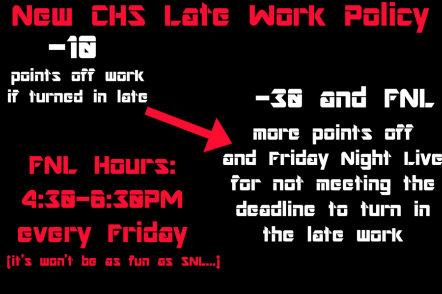 """Starting this school year, Coppell High School Principal Laura Springer is implementing a new late work policy. Failure to turn in late work after two calendar days will now not only result in more points deducted, but also attending """"Friday Night Live"""", or FNL."""