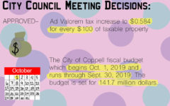 City moves to approve property tax increase