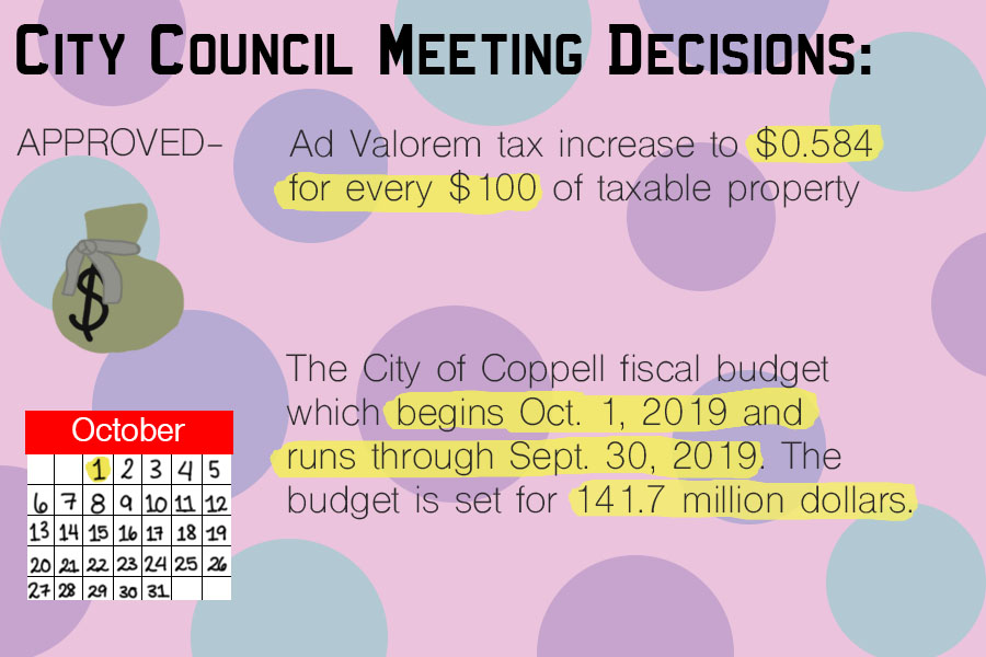 On Tuesday, Coppell City Council approved the city budget for the 2019-20 fiscal year. In addition, the city approved an increased property tax, as well as other ordinances. Graphic by Bella Mora.