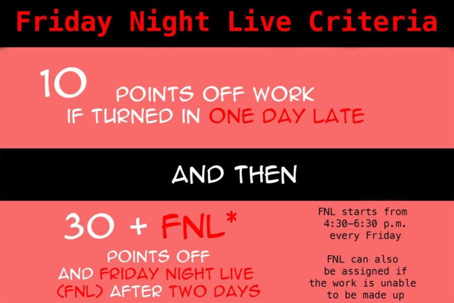 Friday+Night+Live+%28FNL%29+is+the+disciplinary+action+for+students+who+fail+to+meet+the+deadline+for+their+schoolwork.+Coppell+High+School+Principal+Laura+Springer+used+FNL+during+her+time+at+Coppell+Middle+School+East.