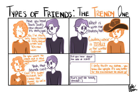 "The Sidekick Strip #12- ""Types of Friends: The Trendy One"""