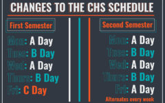 District announces elimination of C days in the new year