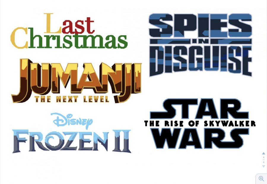 Several highly anticipated films are released around the holidays and 2019 is no different. The Sidekick staff writer Yasemin Ragland previews five movies hitting the big screen this year.