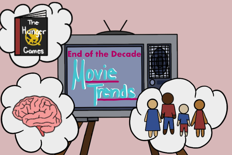 Throughout the past decade, cinema has become more diverse and aware of its portrayal of mental health. Many recent movies also utilize source material from books, comics and past movies. The Sidekick executive news and enterprise editor Pramika Kadari analyzes how these trends and others have transformed the film industry.