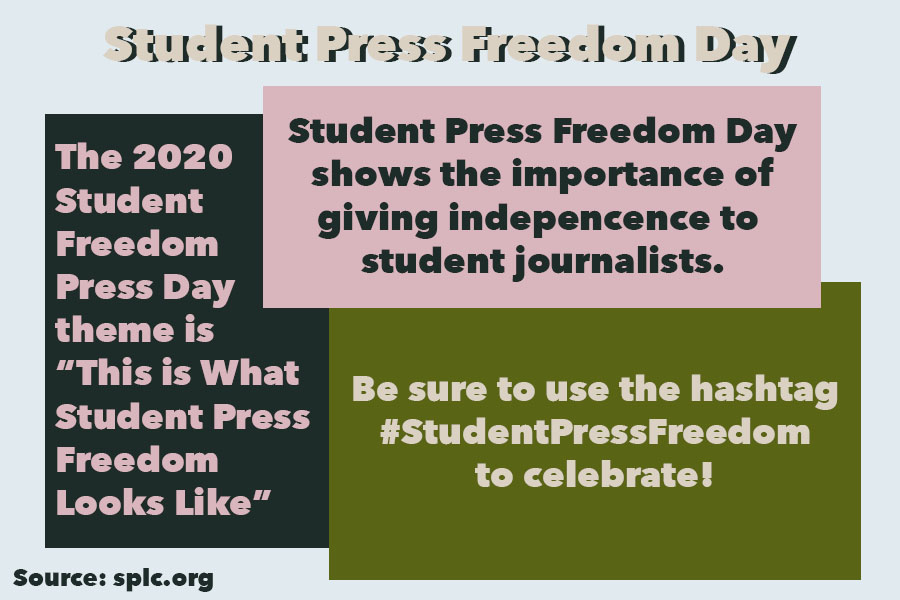 Today is Student Press Freedom Day. Student Press Freedom Day began to advocate to stop censorship of student journalists.
