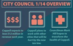 New state tax laws to decrease city general fund by 16 percent if enacted