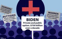 America gravely needs Biden's health care plan