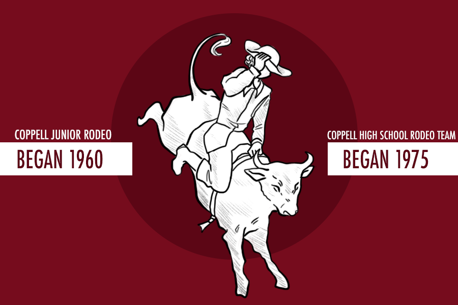 Rodeo, a competitive sport in which participants show off their riding and roping skills, is recognized in Texas. Coppell previously established a junior rodeo in 1960 and Coppell High School organized a rodeo team in 1975. Graphic by Kaylee Aguilar.