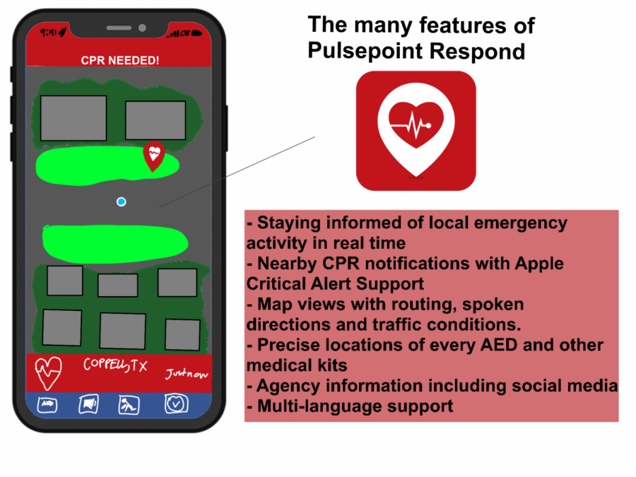 The City of Coppell has implemented Pulsepoint, a medical app that allows people to respond to cardiac emergencies, permitting them to perform proper CPR before emergency services arrive and be informed of all activity from local emergency services. The app also includes precise locations of AED and other medical kits that may be needed for severe health conditions.