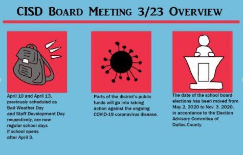 Board of Trustees discusses COVID-19 school closure update