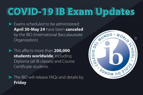 International Baccalaureate (IB) exams have been canceled internationally due to the COVID-19 pandemic, affecting over 200,000 students worldwide. The International Baccalaureate Organization (IBO) will release FAQs and additional details regarding the cancellation to IB schools and coordinators by Friday.