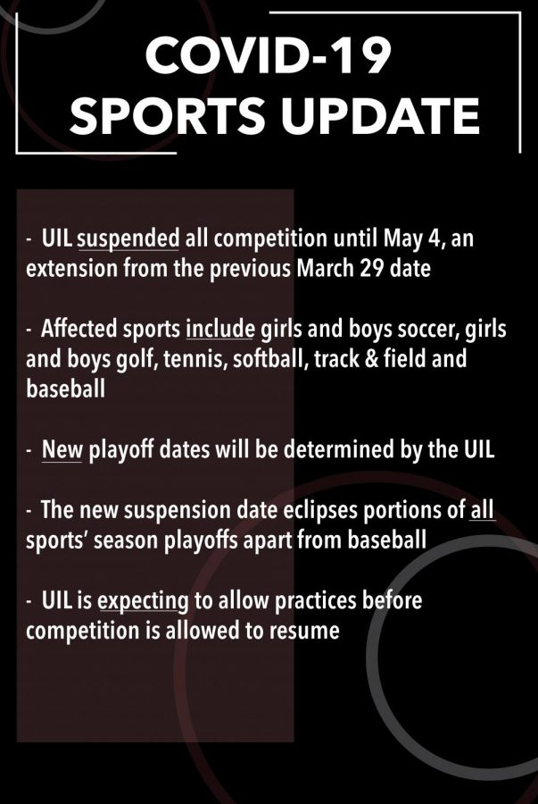 Sports Update covid 19 sidebar (2)
