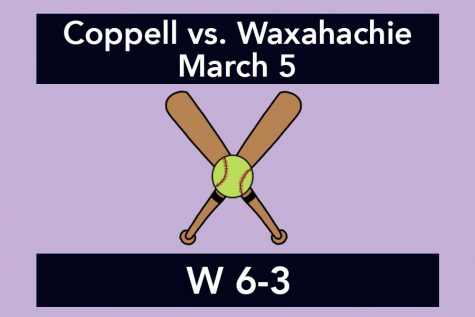 Cowgirls surge over Waxahachie in first Coppell & Marcus Tournament game