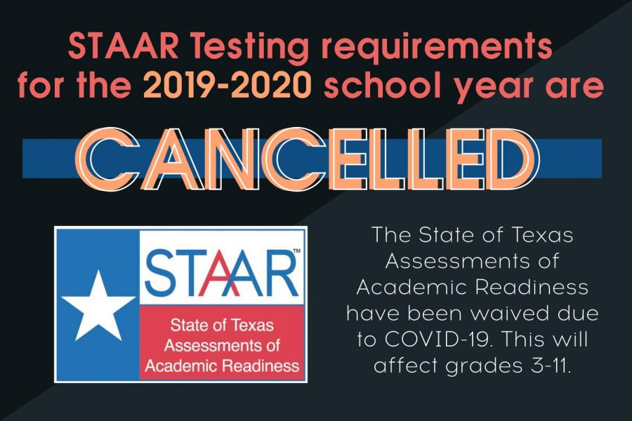Due+to+the+Coronavirus+%28COVID-19%29+situation%2C+Texas+Governor+Greg+Abbott+has+waived+requirements+for+the+State+of+Texas+Assessments+of+Academic+Readiness+%28STAAR%29+tests+for+the+2019-20+school+year.+STAAR+tests+have+been+administered+to+students+in+grades+3-11+by+the+Texas+Education+Agency+%28TEA%29+since+the+2011-12+school+year.