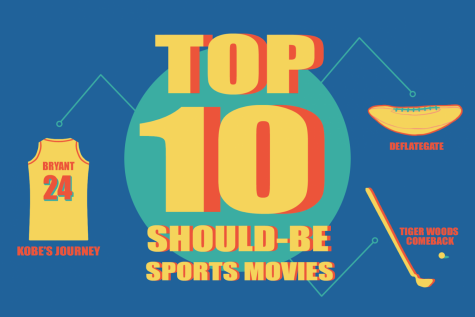 Oftentimes, movies are based on true stories in which a memorable event took place. The Sidekick executive copy and design editor Nick Pranske lists his top 10 stories worthy of a sports movie, including Kobe Bryant's journey to becoming a basketball icon, Deflategate and Tiger Woods comeback after winning his fifth Masters title.