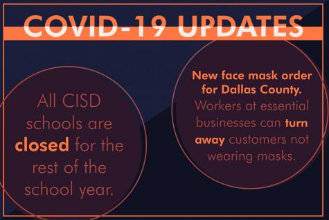 CISD campuses to remain closed for remainder of 2019-20 year