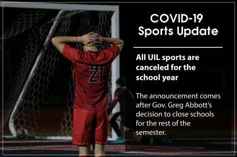 Coppell senior captain Maxwell Winneker is one of many athletes who saw their seasons canceled for the remainder of the school year. The University Interscholastic League (UIL) announced the cancellation of all UIL-sanctioned activities on Friday following Gov. Greg Abbott's decision to close schools for the rest of the semester. Photo illustration by Shriya Vanparia and Sally Parampottil