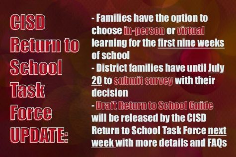 Coppell ISD's Return to School Task Force announced that district families will have the option to choose between in-person and remote learning for their children for the 2020-21 school year. Families will complete a survey to finalize their decisions for the first nine weeks.