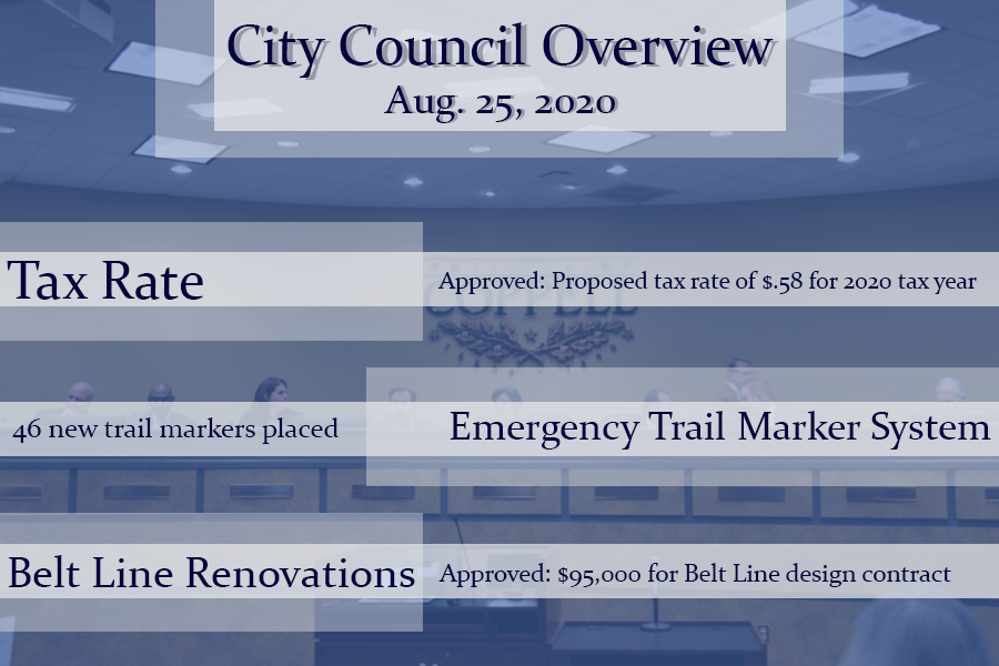 At Tuesday's Coppell City Council virtual meeting, approved motions included an increased budget for Belt Line Road renovations and a tax rate of $0.58 for the 2020 tax year, which will be brought up for public hearings on Sept. 8. Photo illustration by Sally Parampottil and Sreeja Mudumby.