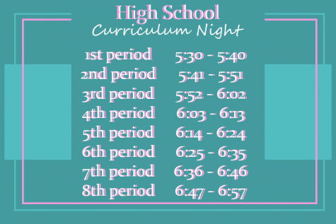 Coppell High School hosts its virtual curriculum night on Monday from 5:30-7 p.m. Parents will follow a set schedule with one minute passing periods between each session they attend via Zoom.
